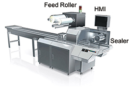 Fig. 10. Packaging machine system