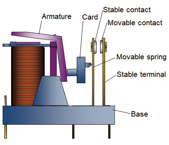 Fig. 2 Typical Construction of the Relay