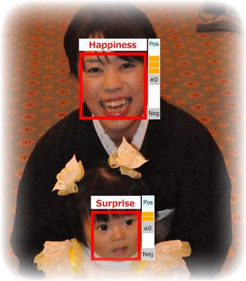 Real-Time Facial Expression Estimation Technology